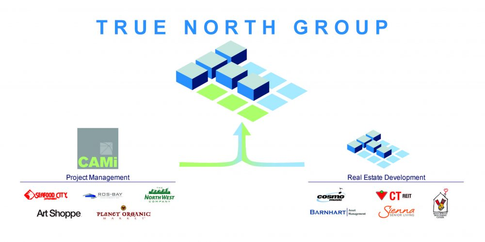 True North Merger